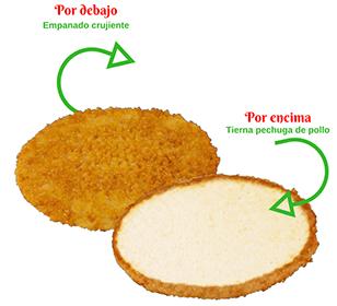 Pizza pollo base crujiente de pizza de pollo
