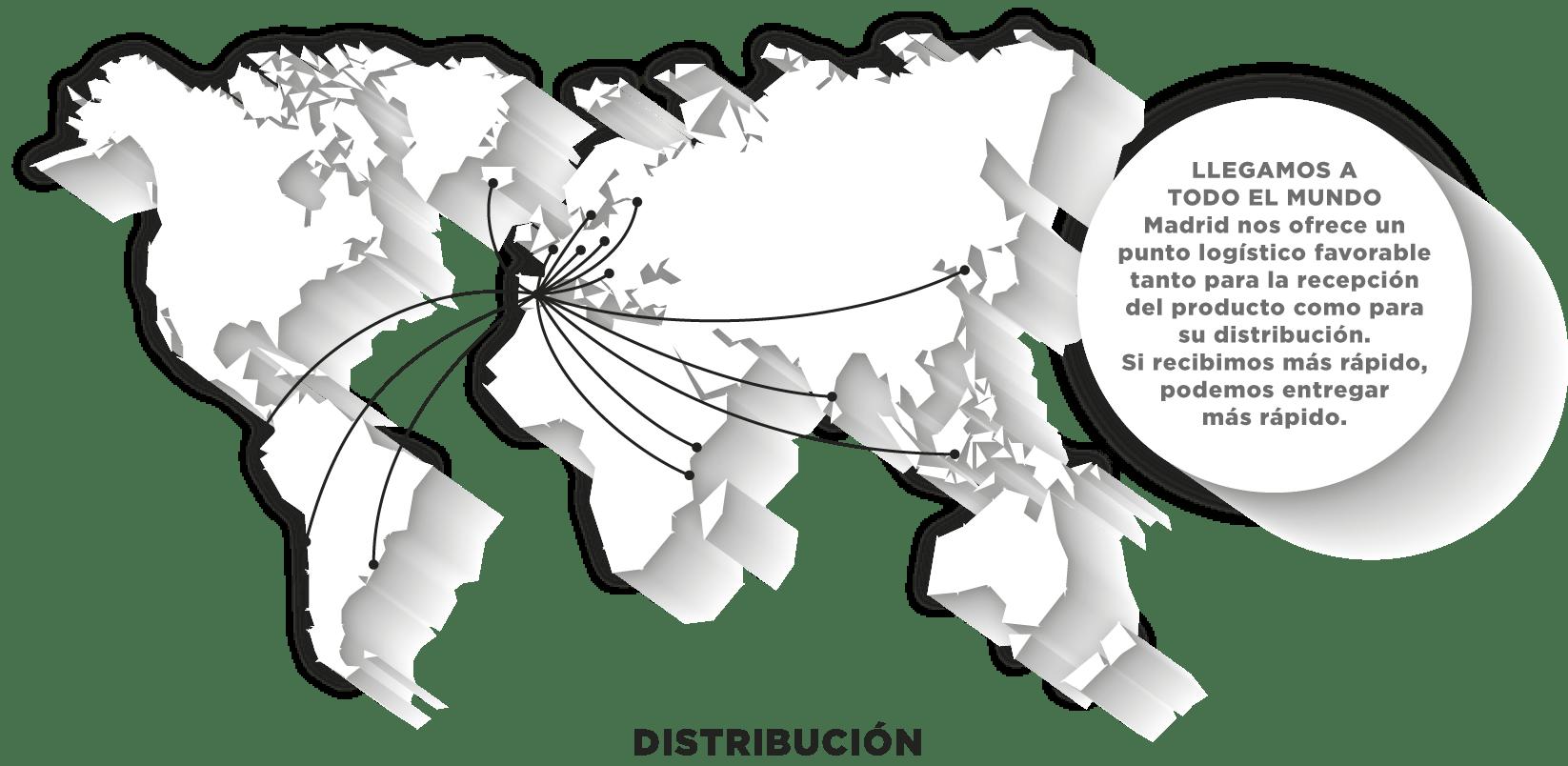 Distribuición Bormarket